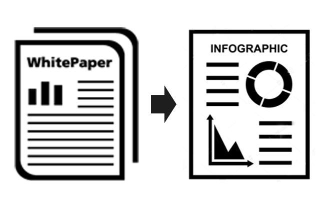 Re-purposing Whitepaper to Info-graphics